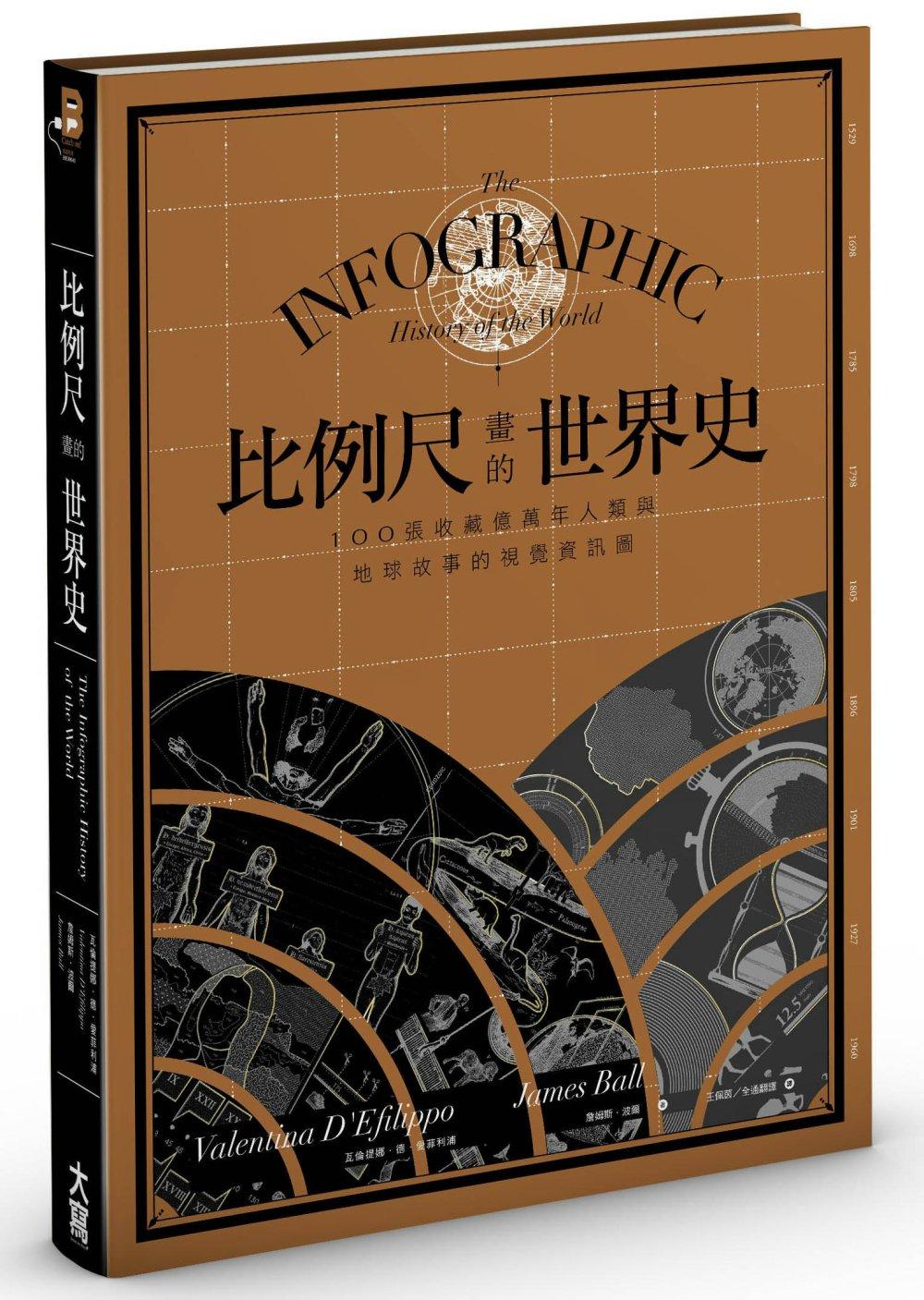 比例尺畫的世界史:100張收藏億萬年人類與地球故事的視覺資訊圖
