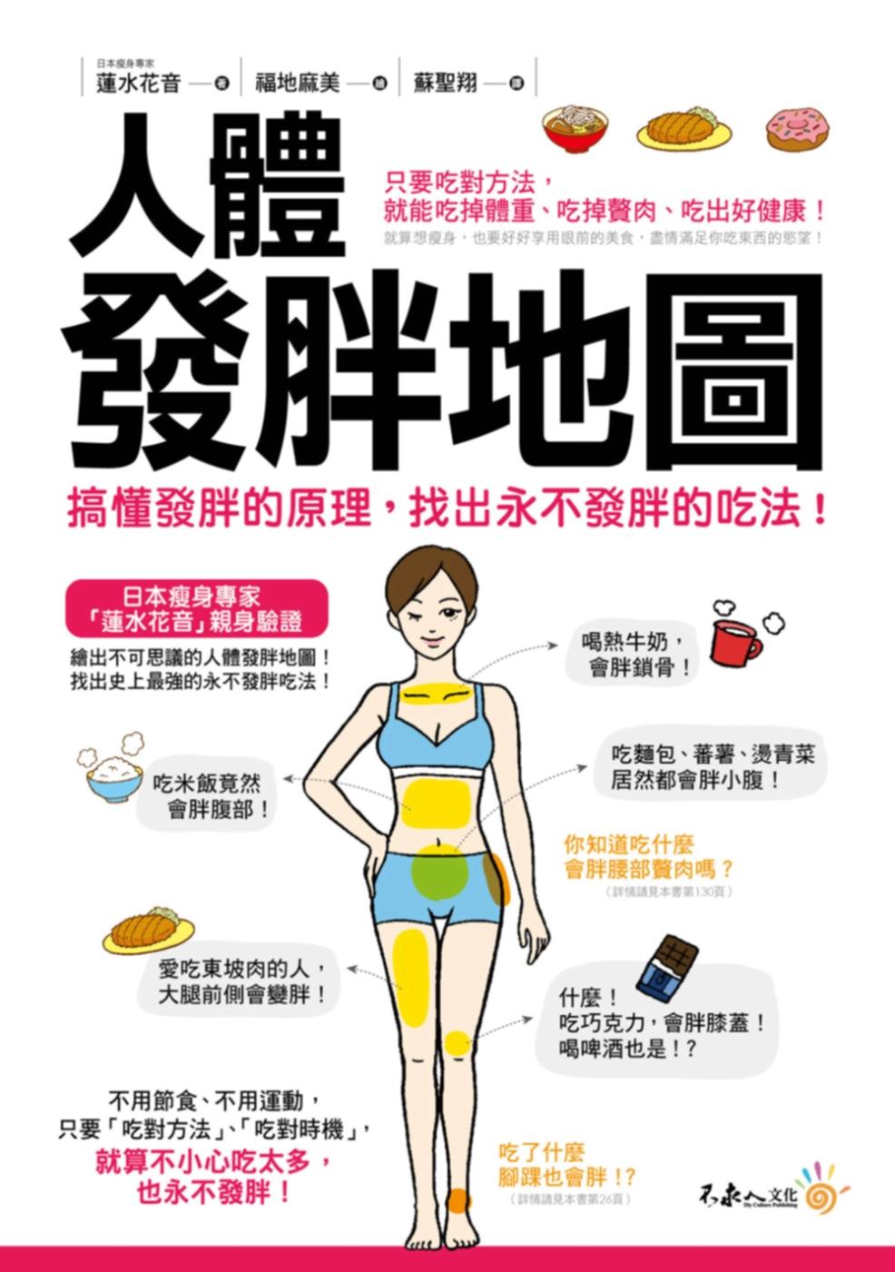 人體發胖地圖:搞懂發胖的原理,找出永不發胖的吃法!